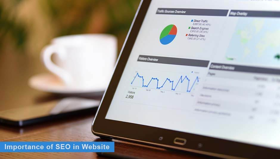 Importance of SEO in Website